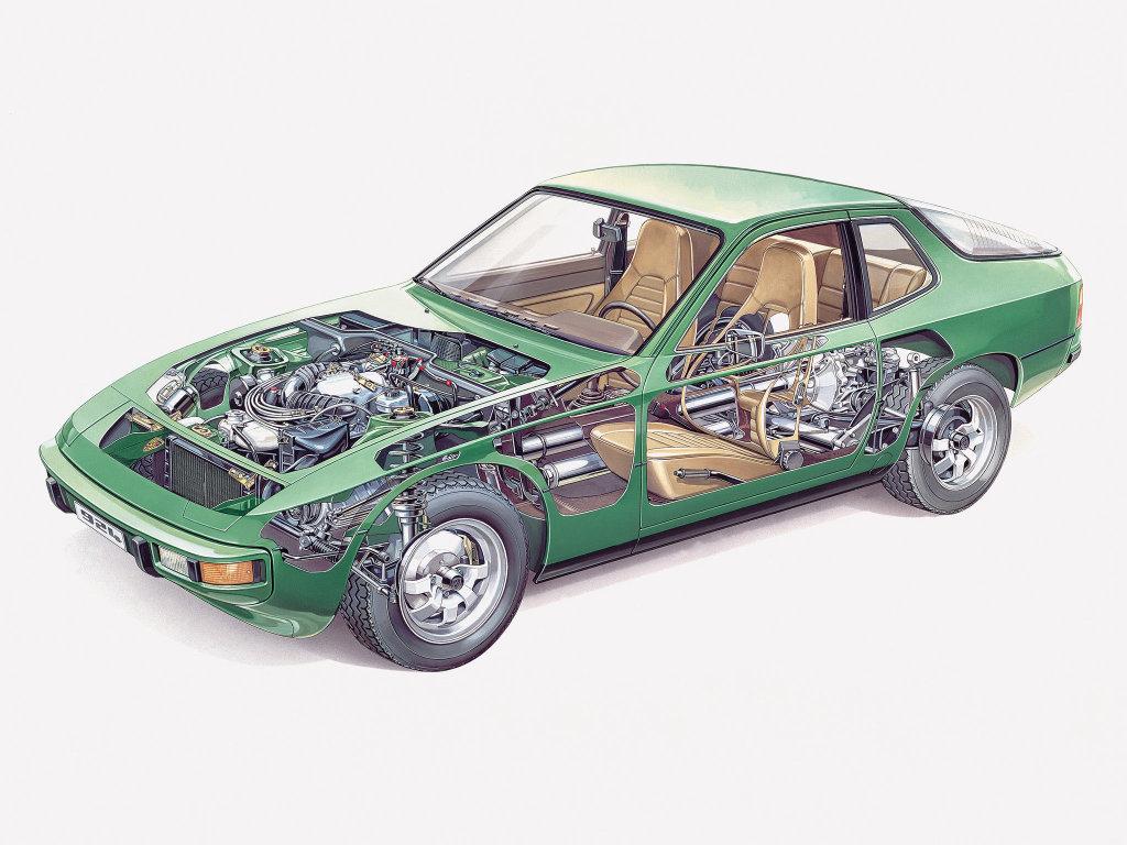 Porsche 924 Club Sport Sport Equ…