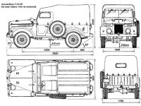 SPECIFICATIONS GAZ-69 and GAZ-69A (in parentheses) (Based on tests of production samples in 1953) .