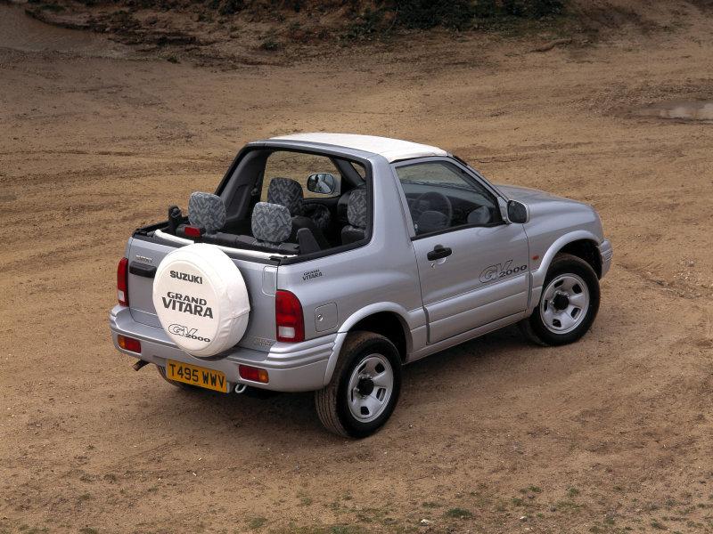 Выбрать другую модель.  Просмотрели: 1734 раз(а). Продажа Suzuki Grand Vitara.  Обсудить на форуме.  Оставить отзыв.